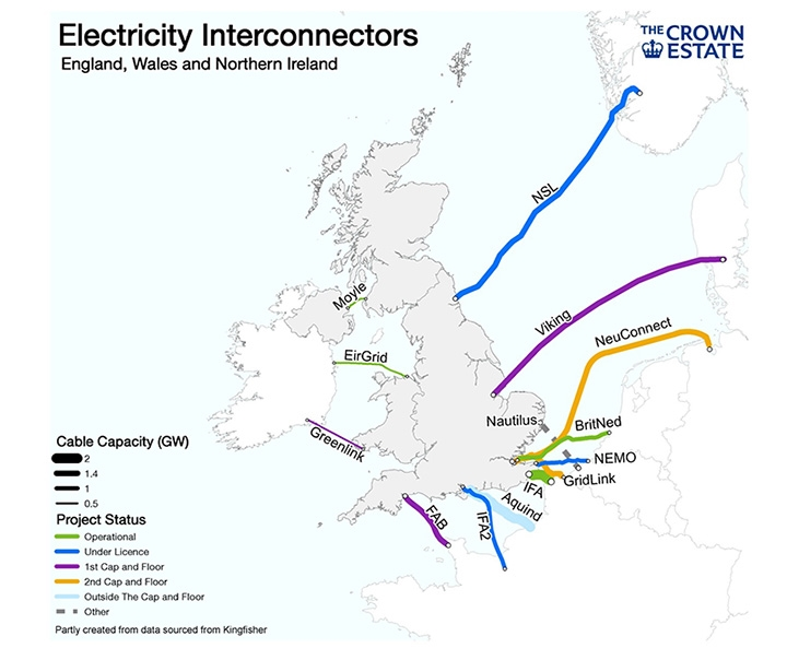 Map Of Uk France.2018 Electricity Interconnectors The Crown Estate